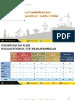 content-pencabutan-penyederhanaan-regulasi-dan-perizinan-sektor-esdm-.pdf