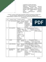 Lampiran III SKD 2018.pdf