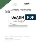 ICPM_U1_A2_IRWR