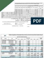 Summary of Balance Quantity R17 27-10-18