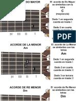 Guitarra Circulo de Do Mayor