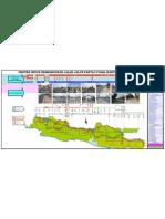 Peta Jalur Pantura Jawa