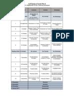 Equity Part a Teaching Schedule H1