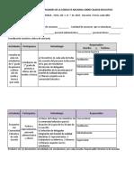 PLANIFICACIÓN actividades en la Escuela.docx