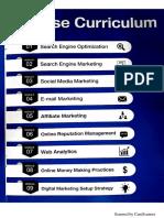 Digital Marketing Modules