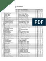 2013_matematica_judeteana_olt_clasele_vxii_rezultate_finale (1).xls