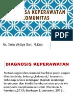 Diagnosis Keperawatan Komunitas