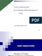 Debt Indicators