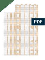 Estimacion de Datos Minas 2017 Geoestadistica