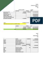 I Examen de Presupuesto