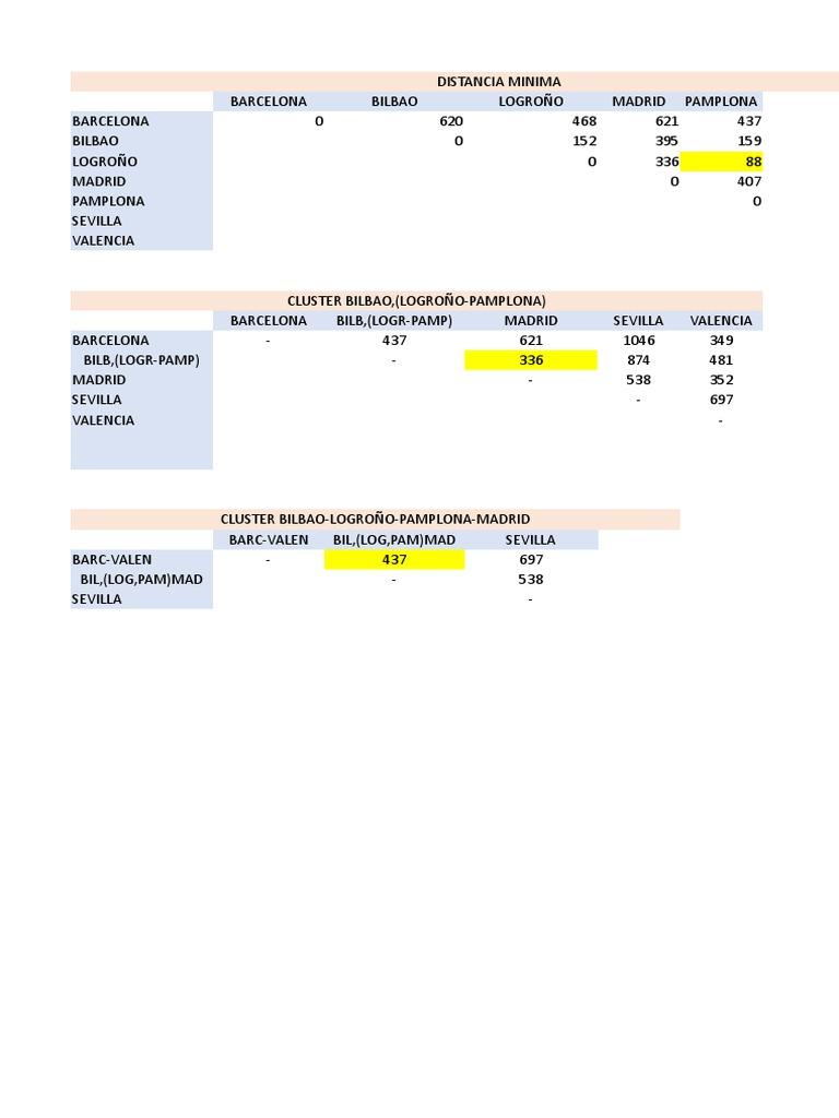 e7e7b5b2943 Excel Analisis Cluster