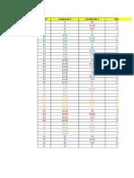 Datos Obtenidos en Contenido de Humedad ( Tabular)