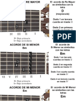 Circulo de Re para guitarra