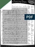 Companion Planting Chart.pdf