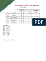 Tabela 2018-19