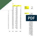 linealizacion_EDGAR_PINEDO_ESPINAL_I3.xlsx