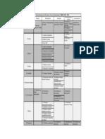 Tabela de Projeto