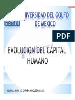 Linea Del Tiempo de Evolucion Del Capital Humano