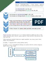 Português Resumido.pdf