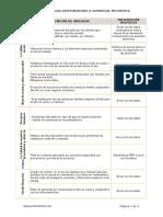 Indicadores_empresa_distribucion (1).doc