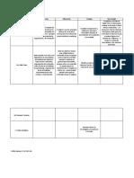 Cuadro Comparativo Modelos Curriculares