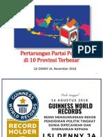 LSI Denny JA-Pertarungan Partai Politik Di 10 Provinsi Terbesar