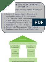 HERRAMIENTAS PARA LA MEJORA CONTINUA.pdf