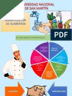 Higiene y Protección de Los Alimentos - Copia