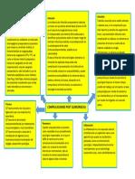 complicaciones posquirurgicas .pdf