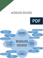 RESIDUOS SOLIDOS URBA 2.pptx