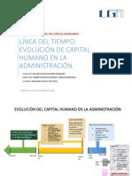 Linea Del Tiempo Evolucion Del Capital Humano en La Administracion
