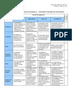 Rúbrica_Actividad 2.2 Dominique.pdf