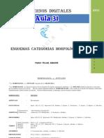 Esquema Categoria Gramatical Verbos.pdf