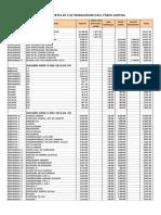 PLAN_10051_Escala_Remunerativa_de_los_Trabajadores_2012.doc