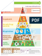 food-pyramid-poster simple-version