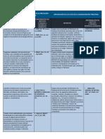 Procesal4 - API-2 - Sanchez