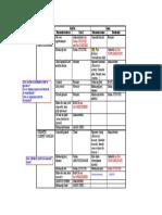 Tabel Intrari-Iesiri SISTEME 1