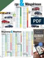 Maengelriesen_und_Maengelzwerge_AutoBild_TUeV_Report_2017.pdf