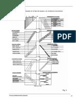 libro-de-mantenimiento-industrial 41.pdf