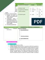 Pitiriasis Rosada