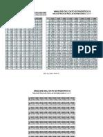 Tabla de Distribuciones