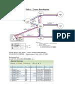 Hellers Process Flow.docx
