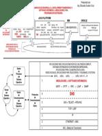 Protocolos y Programación Distribuida