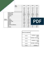 Resultados de Monitoreo Agua (spss).xlsx