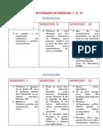 Diferencias y Novedades de Windons 7, 8, 10 Daira 2 b