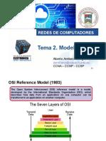 Clase 2. Modelo OSI & Capa Física