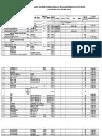 2.Jadwal Pemeliharaan Peralatan Alat Medis Dan Non Medis Serta Bukti Pemeliharaannya