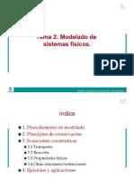Modelado de Sistemas Fisicos