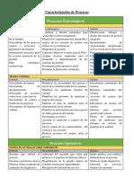 Caracterizacion de Procesos Recursos Financieros
