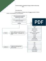 actividad 1. Principios para la identificación de peligros y evaluación de riesgos en la minería